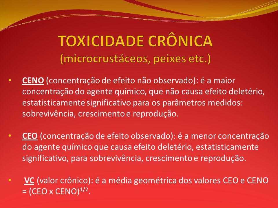CENO (concentração de efeito não observado): é a maior concentração do agente químico, que não causa efeito deletério, estatisticamente significativo para os parâmetros medidos: sobrevivência, crescimento e reprodução.