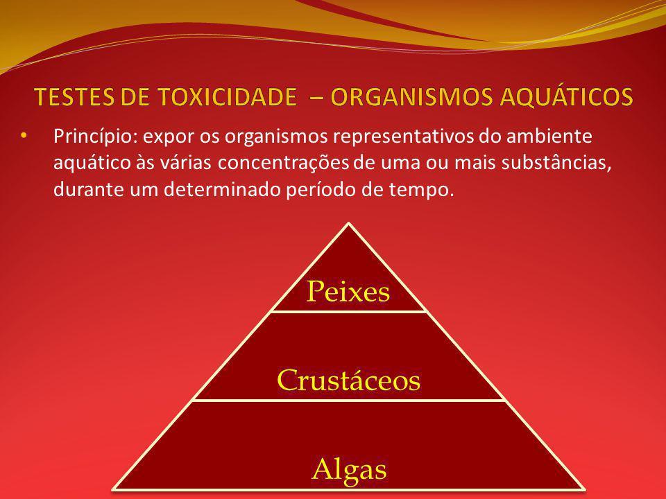 Princípio: expor os organismos representativos do ambiente aquático às várias concentrações de uma ou mais substâncias, durante um determinado período