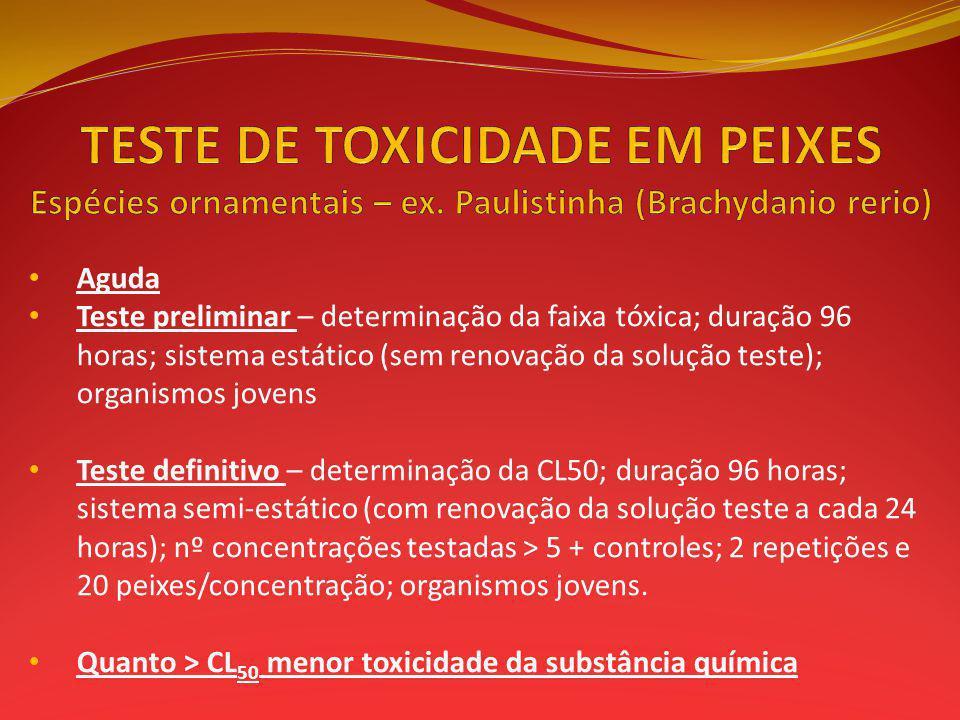 Aguda Teste preliminar – determinação da faixa tóxica; duração 96 horas; sistema estático (sem renovação da solução teste); organismos jovens Teste de