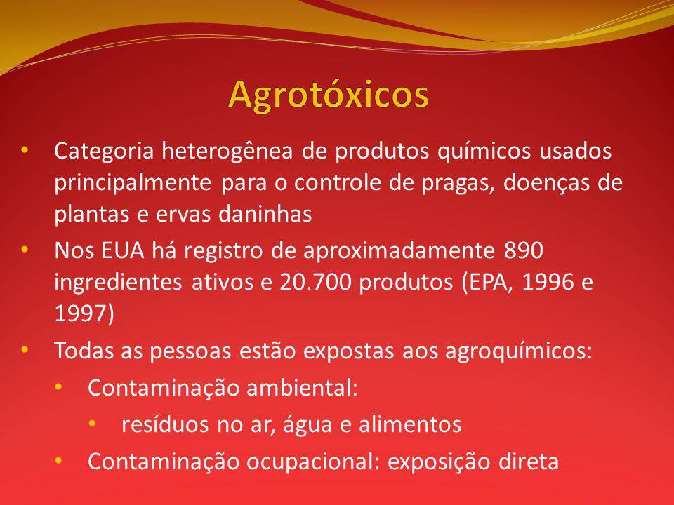 Categoria heterogênea de produtos químicos usados principalmente para o controle de pragas, doenças de plantas e ervas daninhas Nos EUA há registro de