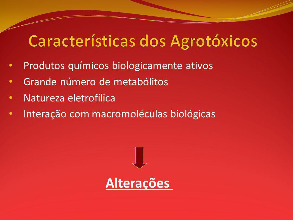 Produtos químicos biologicamente ativos Grande número de metabólitos Natureza eletrofílica Interação com macromoléculas biológicas Alterações