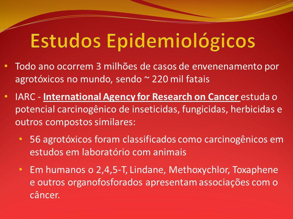Todo ano ocorrem 3 milhões de casos de envenenamento por agrotóxicos no mundo, sendo ~ 220 mil fatais IARC - International Agency for Research on Cancer estuda o potencial carcinogênico de inseticidas, fungicidas, herbicidas e outros compostos similares: 56 agrotóxicos foram classificados como carcinogênicos em estudos em laboratório com animais Em humanos o 2,4,5-T, Lindane, Methoxychlor, Toxaphene e outros organofosforados apresentam associações com o câncer.