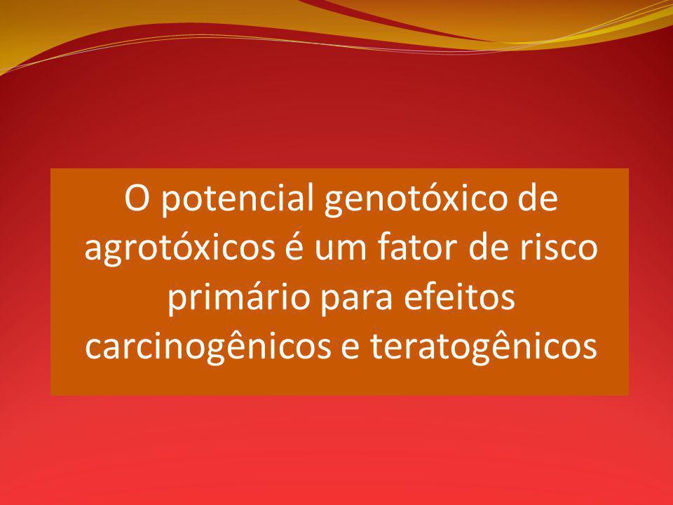 O potencial genotóxico de agrotóxicos é um fator de risco primário para efeitos carcinogênicos e teratogênicos