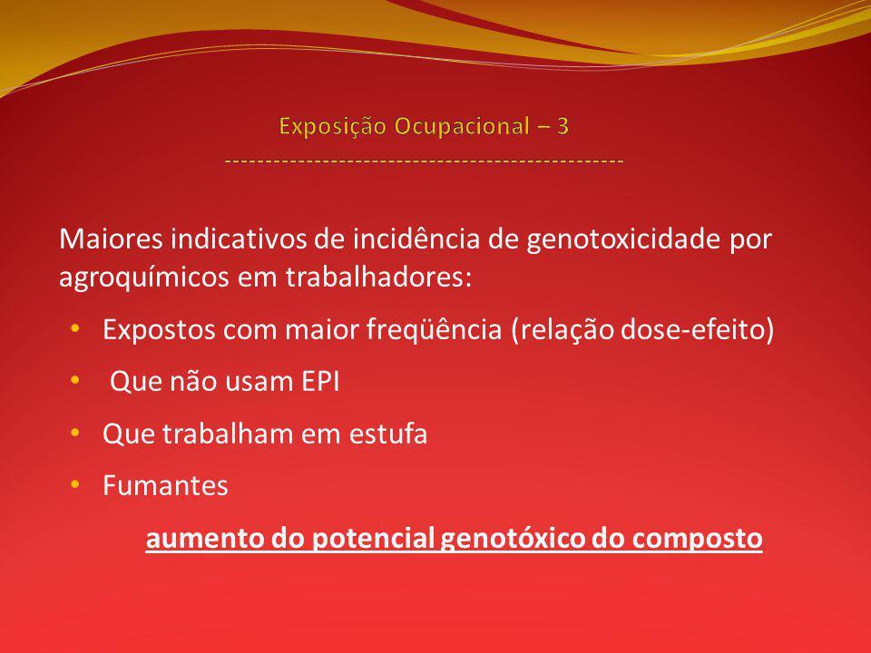 Maiores indicativos de incidência de genotoxicidade por agroquímicos em trabalhadores: Expostos com maior freqüência (relação dose-efeito) Que não usam EPI Que trabalham em estufa Fumantes aumento do potencial genotóxico do composto