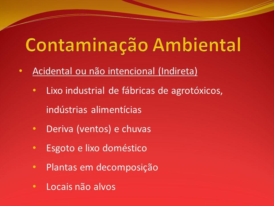 Acidental ou não intencional (Indireta) Lixo industrial de fábricas de agrotóxicos, indústrias alimentícias Deriva (ventos) e chuvas Esgoto e lixo doméstico Plantas em decomposição Locais não alvos