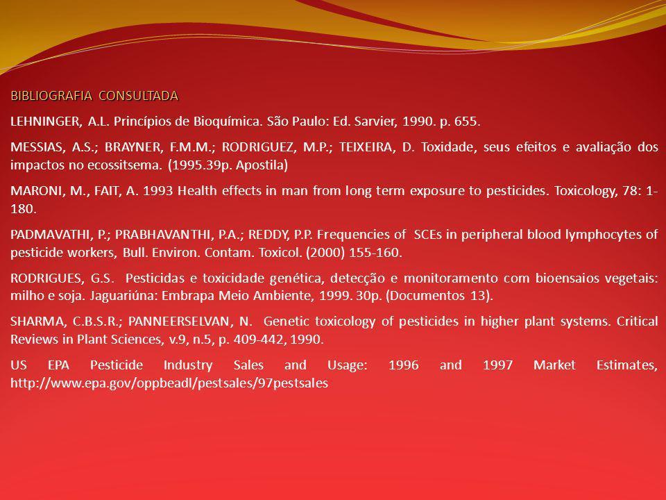 BIBLIOGRAFIA CONSULTADA LEHNINGER, A.L.Princípios de Bioquímica.