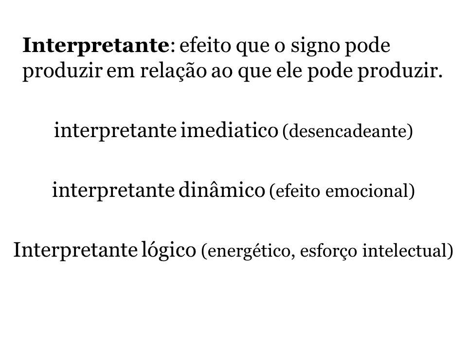Interpretante: efeito que o signo pode produzir em relação ao que ele pode produzir.