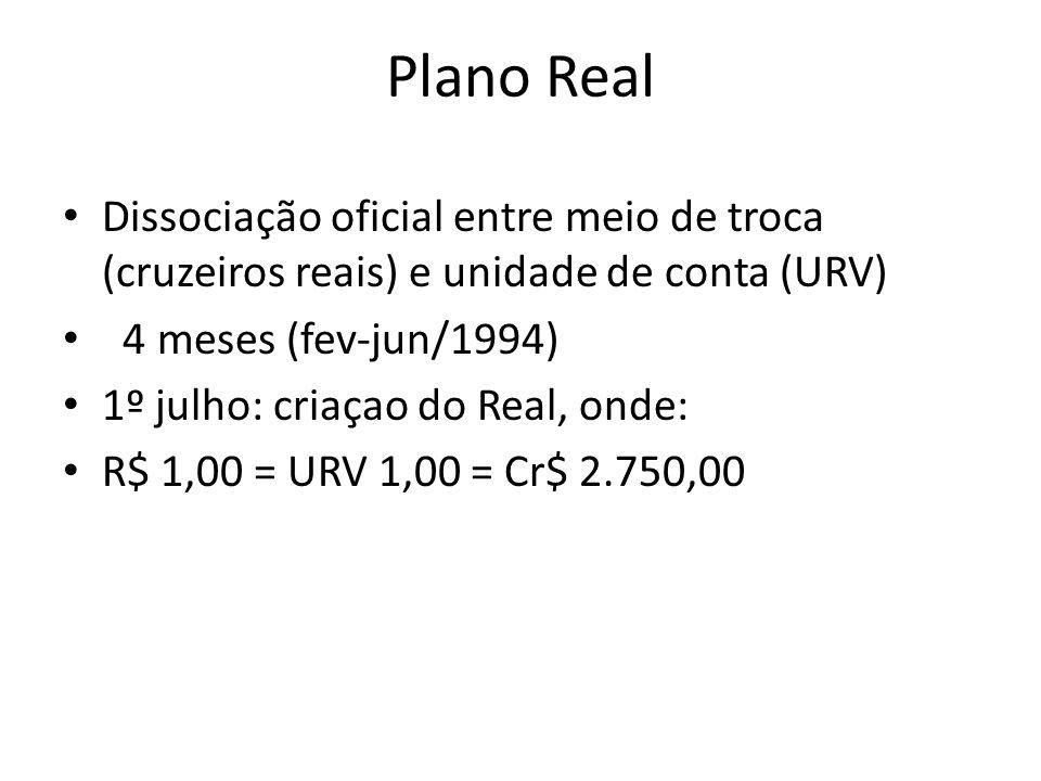 Plano Real Dissociação oficial entre meio de troca (cruzeiros reais) e unidade de conta (URV) 4 meses (fev-jun/1994) 1º julho: criaçao do Real, onde: R$ 1,00 = URV 1,00 = Cr$ 2.750,00