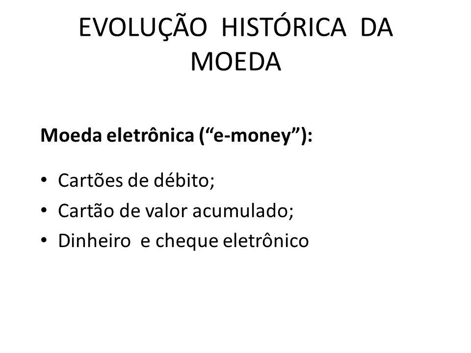 EVOLUÇÃO HISTÓRICA DA MOEDA Moeda eletrônica (e-money): Cartões de débito; Cartão de valor acumulado; Dinheiro e cheque eletrônico