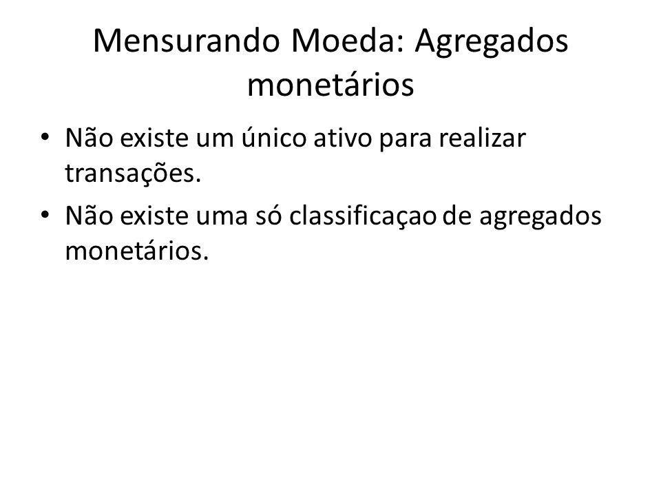 Mensurando Moeda: Agregados monetários Não existe um único ativo para realizar transações.