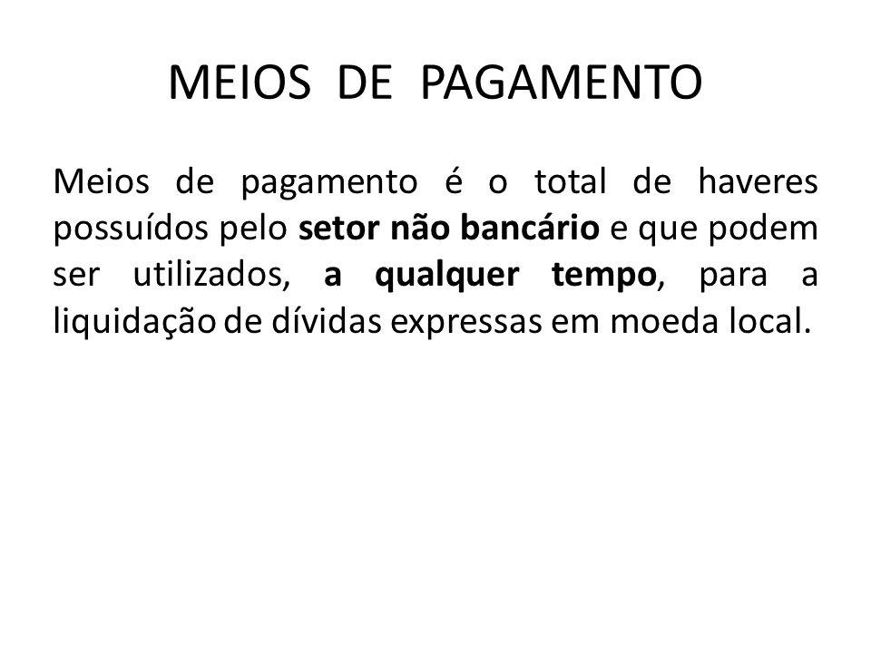MEIOS DE PAGAMENTO Meios de pagamento é o total de haveres possuídos pelo setor não bancário e que podem ser utilizados, a qualquer tempo, para a liquidação de dívidas expressas em moeda local.