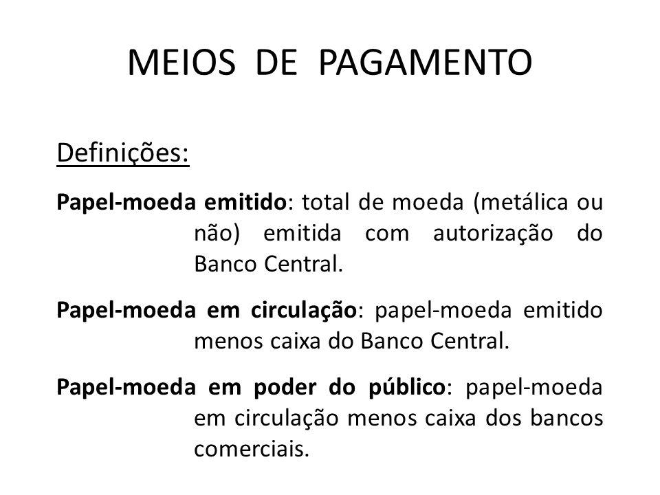 MEIOS DE PAGAMENTO Definições: Papel-moeda emitido: total de moeda (metálica ou não) emitida com autorização do Banco Central.