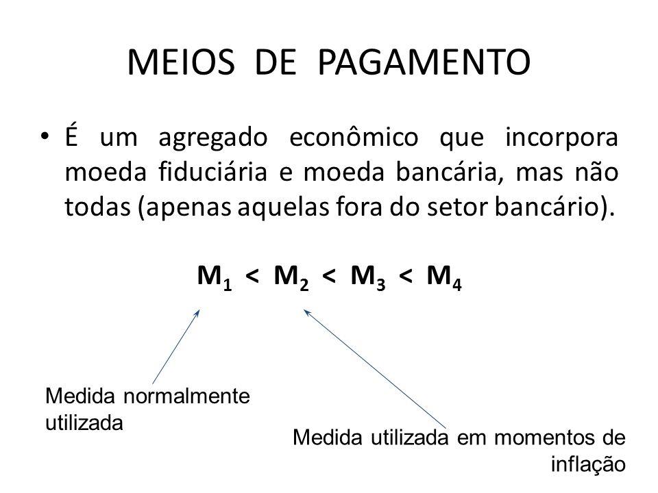 MEIOS DE PAGAMENTO É um agregado econômico que incorpora moeda fiduciária e moeda bancária, mas não todas (apenas aquelas fora do setor bancário).