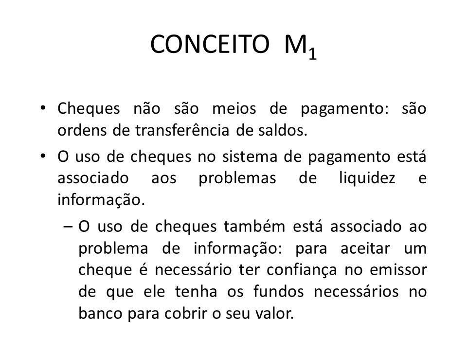 CONCEITO M 1 Cheques não são meios de pagamento: são ordens de transferência de saldos.