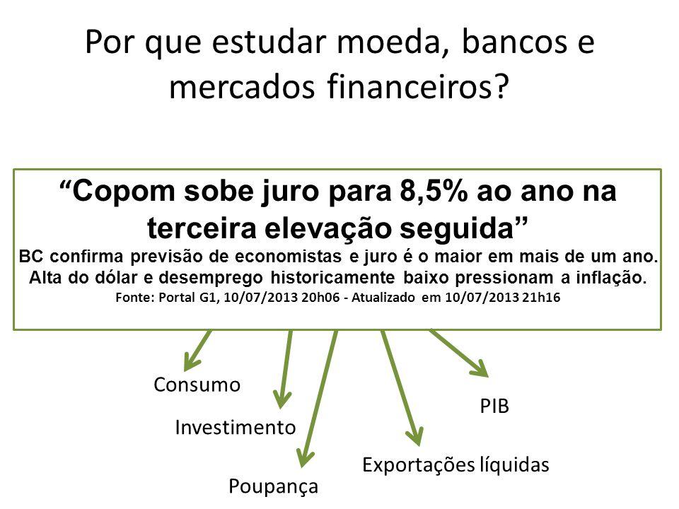 MEIOS DE PAGAMENTO Papel-moeda em poder do público não bancário Depósito a vista nos bancos comerciais M1M1 M2M2 M3M3 M4M4 Títulos públicos de alta liquidez Depósitos Especiais Remunerados Depósitos de poupança Títulos Emitidos por Instituições Depositárias Quotas de fundos de renda fixa Operações compromissadas no Selic M1 = Meios de pagamento restritos M2 + M3 = Meios de pagamento ampliados M4 = Poupança financeira