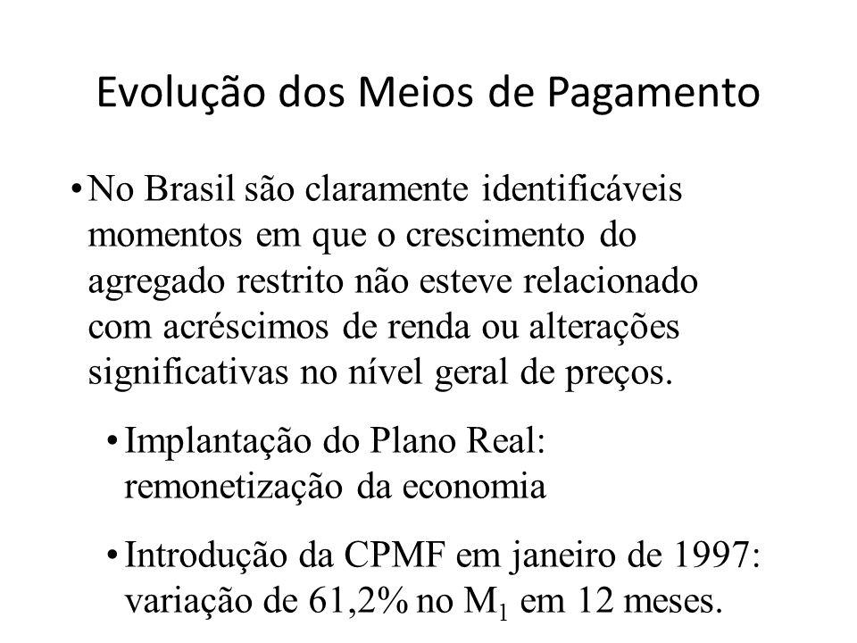 No Brasil são claramente identificáveis momentos em que o crescimento do agregado restrito não esteve relacionado com acréscimos de renda ou alterações significativas no nível geral de preços.