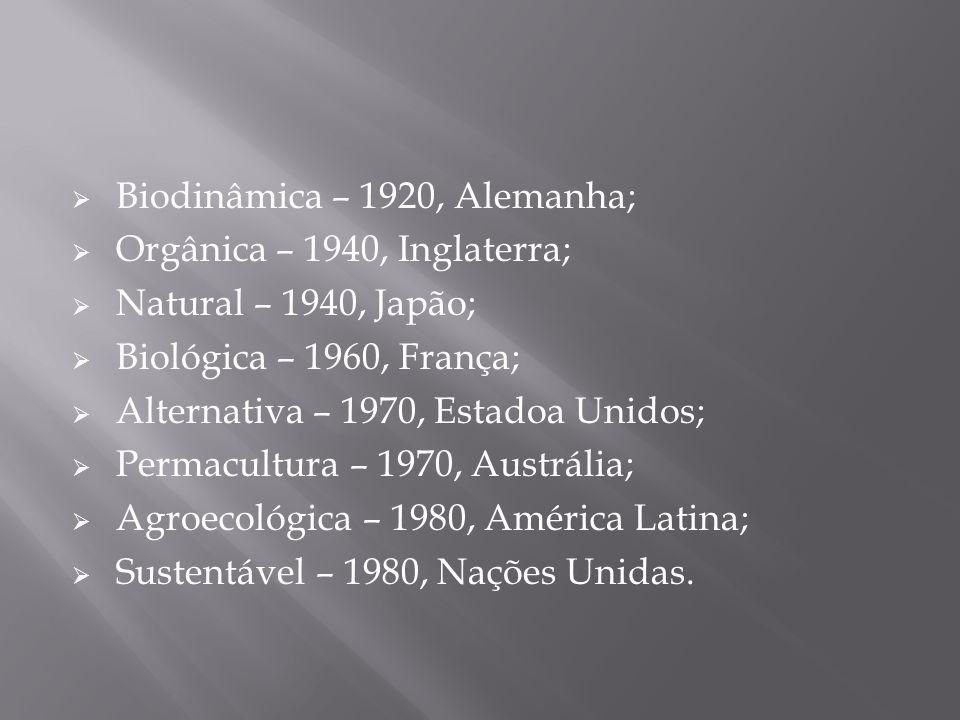Biodinâmica – 1920, Alemanha; Orgânica – 1940, Inglaterra; Natural – 1940, Japão; Biológica – 1960, França; Alternativa – 1970, Estadoa Unidos; Permacultura – 1970, Austrália; Agroecológica – 1980, América Latina; Sustentável – 1980, Nações Unidas.