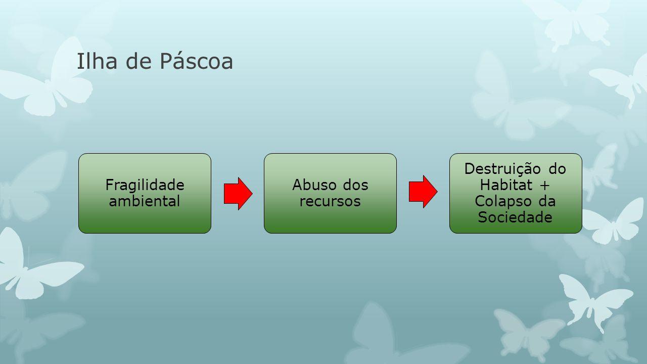 Ilha de Páscoa Fragilidade ambiental Abuso dos recursos Destruição do Habitat + Colapso da Sociedade