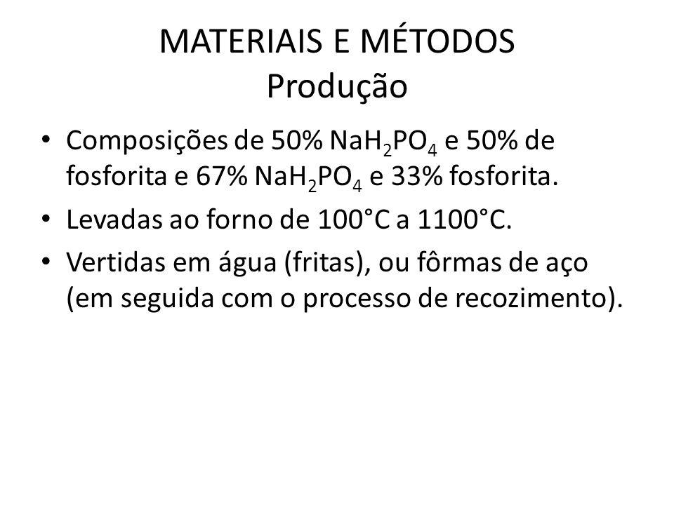 MATERIAIS E MÉTODOS Produção Composições de 50% NaH 2 PO 4 e 50% de fosforita e 67% NaH 2 PO 4 e 33% fosforita. Levadas ao forno de 100°C a 1100°C. Ve