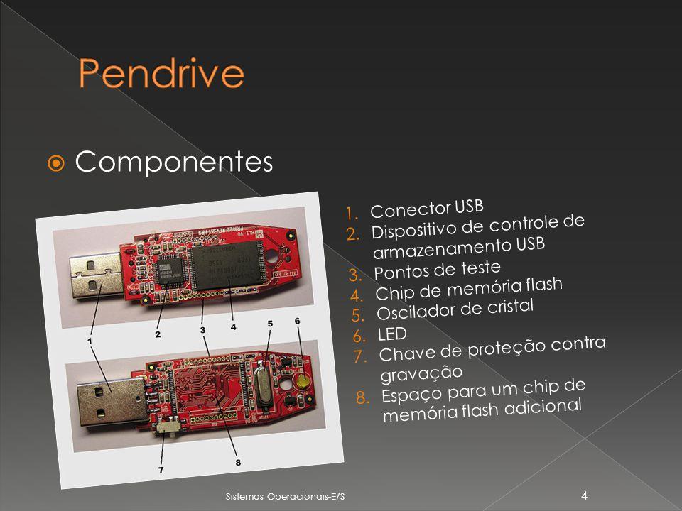 Componentes Sistemas Operacionais-E/S 4 1.Conector USB 2.Dispositivo de controle de armazenamento USB 3.Pontos de teste 4.Chip de memória flash 5.Oscilador de cristal 6.LED 7.Chave de proteção contra gravação 8.Espaço para um chip de memória flash adicional