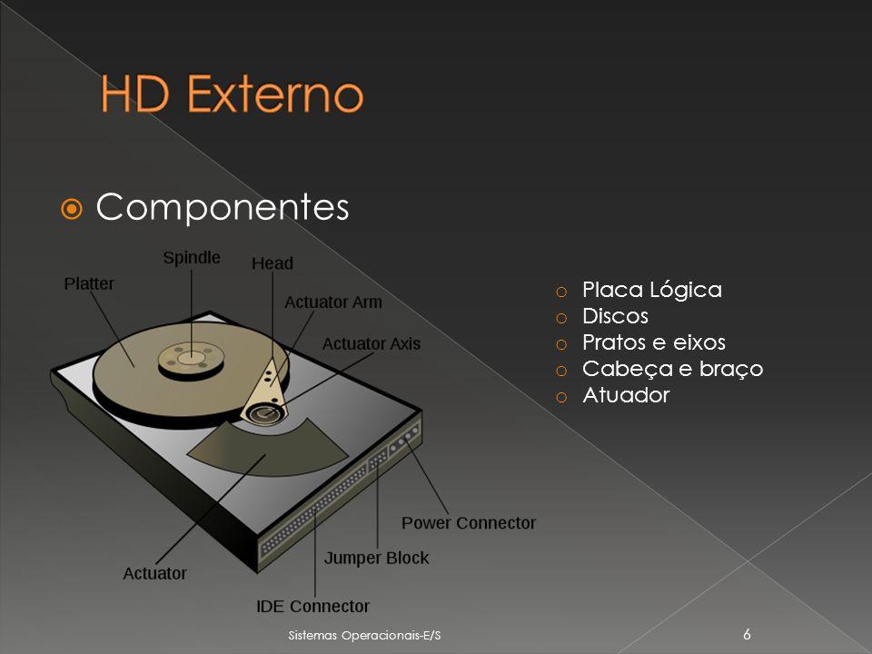 Componentes Sistemas Operacionais-E/S 6 o Placa Lógica o Discos o Pratos e eixos o Cabeça e braço o Atuador