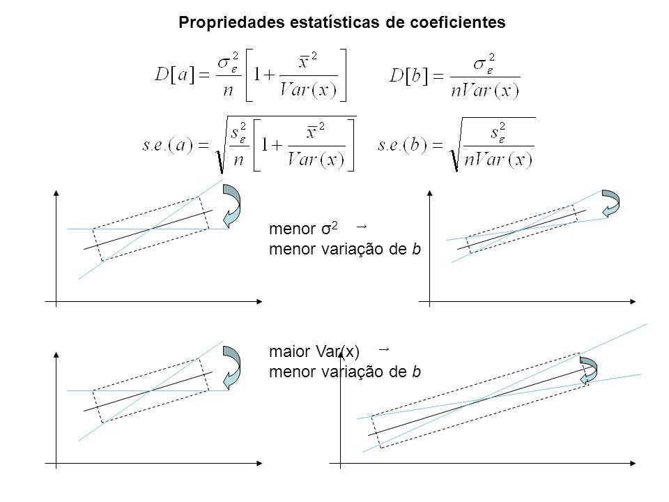 Propriedades estatísticas de coeficientes menor σ 2 menor variação de b maior Var(x) menor variação de b