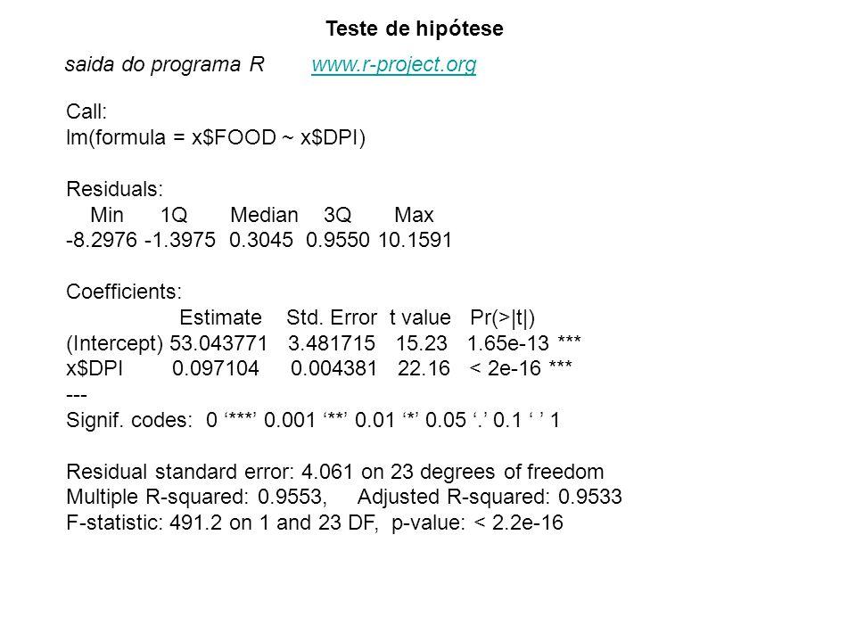Call: lm(formula = x$FOOD ~ x$DPI) Residuals: Min 1Q Median 3Q Max -8.2976 -1.3975 0.3045 0.9550 10.1591 Coefficients: Estimate Std. Error t value Pr(