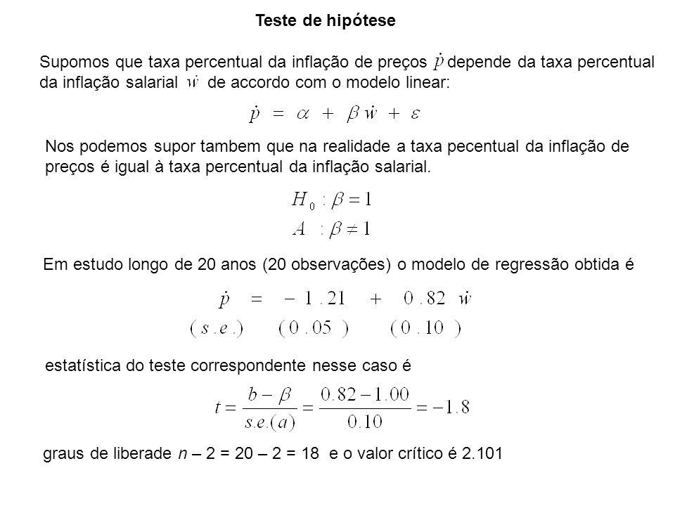 Teste de hipótese Supomos que taxa percentual da inflação de preços depende da taxa percentual da inflação salarial de accordo com o modelo linear: No