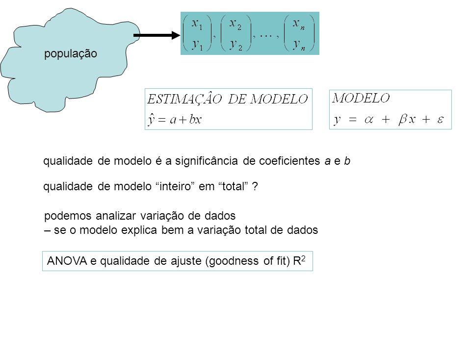 população qualidade de modelo é a significância de coeficientes a e b qualidade de modelo inteiro em total ? podemos analizar variação de dados – se o