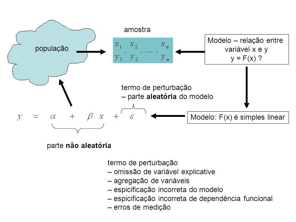 amostra população Modelo – relação entre variável x e y y = F(x) ? parte não aleatória termo de perturbação – parte aleatória do modelo termo de pertu