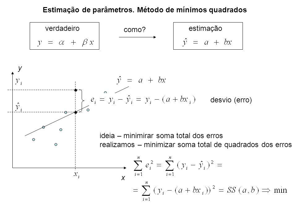 Estimação de parâmetros. Método de mínimos quadrados verdadeiroestimação como? x y desvio (erro) ideia – minimirar soma total dos erros realizamos – m