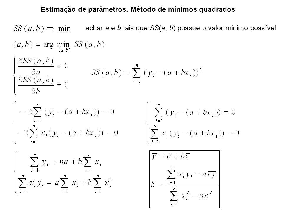 Estimação de parâmetros. Método de mínimos quadrados achar a e b tais que SS(a, b) possue o valor minimo possível