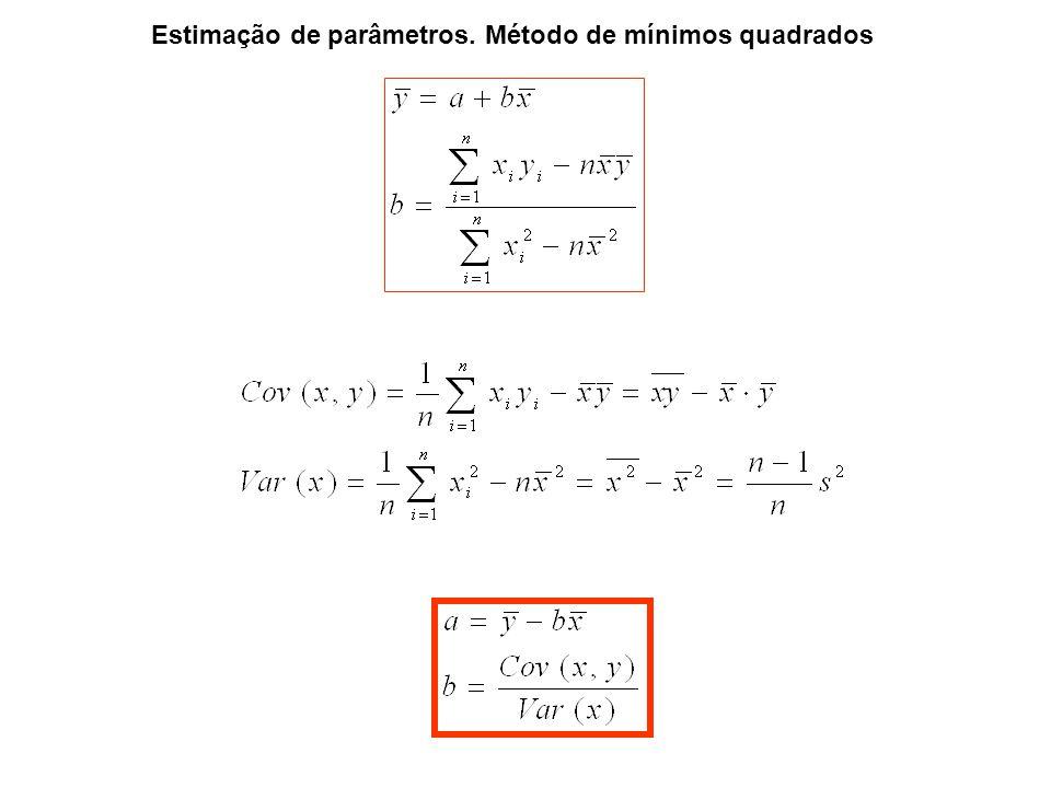 Media de x e a média de y estão na reta de regressão: x y