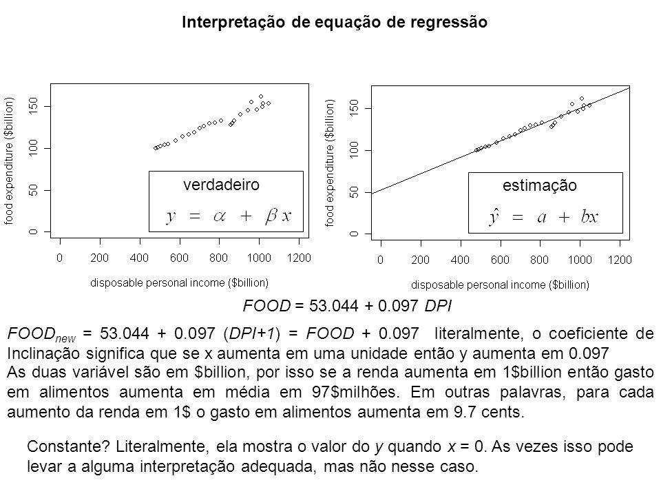 Interpretação de equação de regressão FOOD = 53.044 + 0.097 DPI FOOD new = 53.044 + 0.097 (DPI+1) = FOOD + 0.097 literalmente, o coeficiente de Inclin