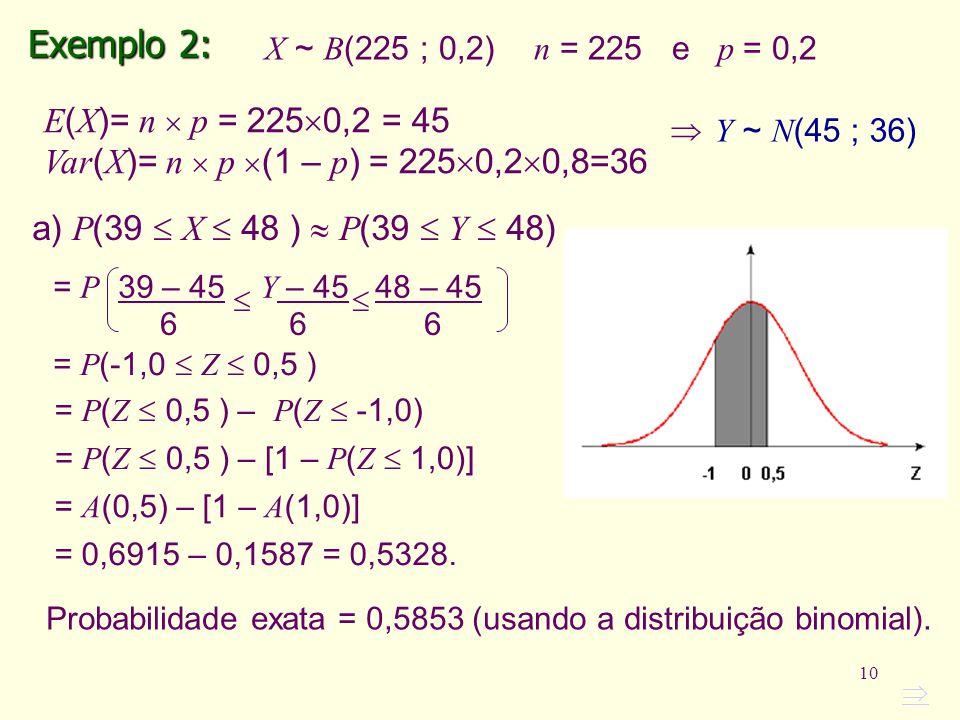 10 Probabilidade exata = 0,5853 (usando a distribuição binomial). Exemplo 2: X ~ B (225 ; 0,2) n = 225 e p = 0,2 E ( X )= n p = 225 0,2 = 45 Var ( X )