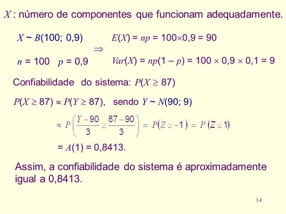 14 Assim, a confiabilidade do sistema é aproximadamente igual a 0,8413. = A (1) = 0,8413. X : número de componentes que funcionam adequadamente. X ~ B