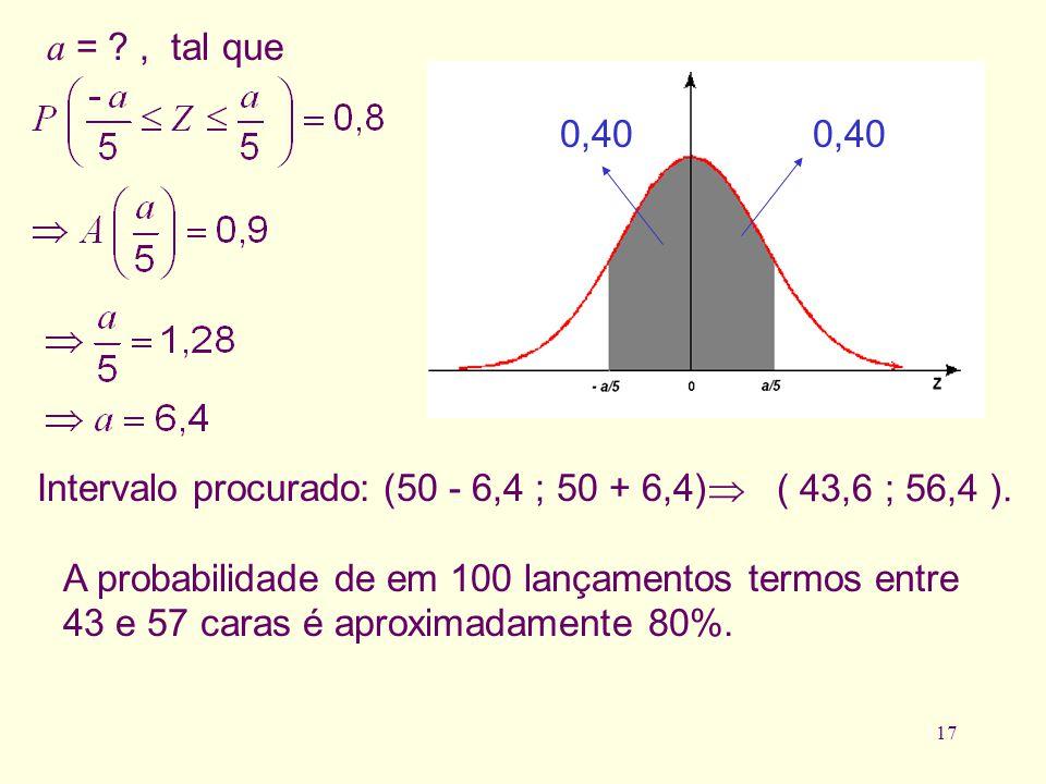 17 A probabilidade de em 100 lançamentos termos entre 43 e 57 caras é aproximadamente 80%. 0,40 Intervalo procurado: (50 - 6,4 ; 50 + 6,4) ( 43,6 ; 56