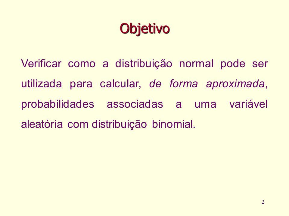 2 Objetivo Verificar como a distribuição normal pode ser utilizada para calcular, de forma aproximada, probabilidades associadas a uma variável aleató