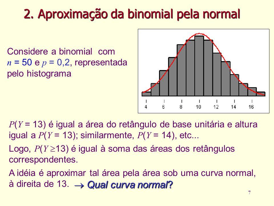 7 Considere a binomial com n = 50 e p = 0,2, representada pelo histograma P ( Y = 13) é igual a área do retângulo de base unitária e altura igual a P