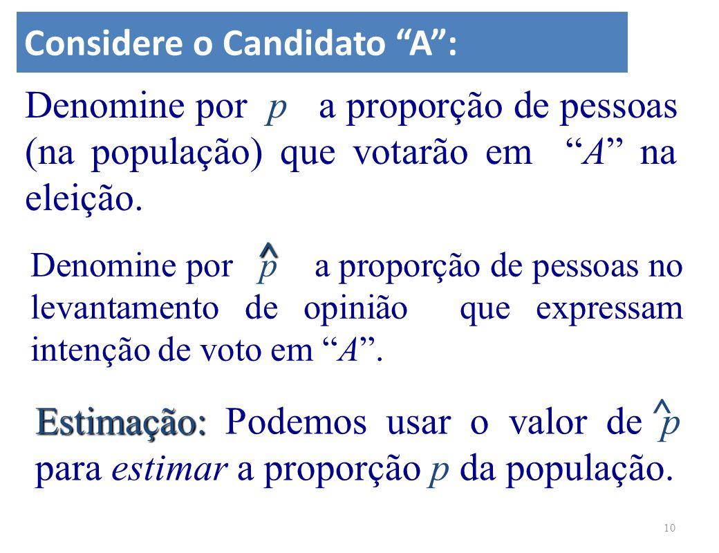 Considere o Candidato A: 10 Denomine por p a proporção de pessoas (na população) que votarão em A na eleição.