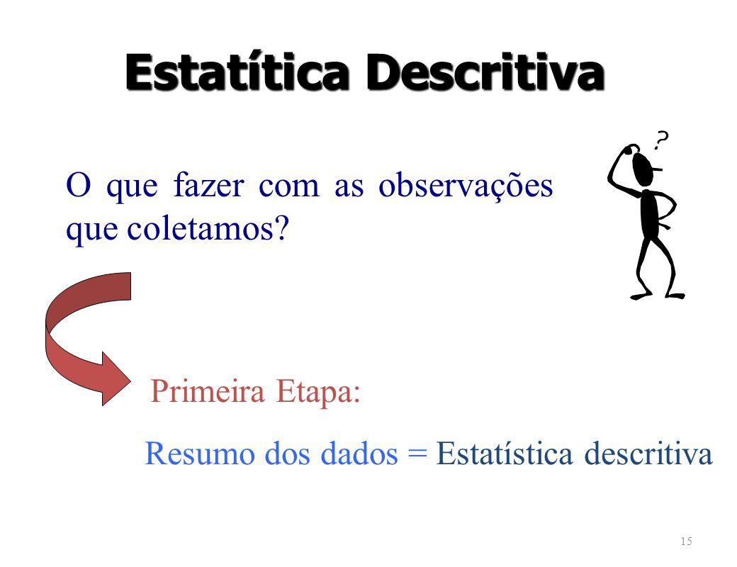 15 Estatítica Descritiva O que fazer com as observações que coletamos.