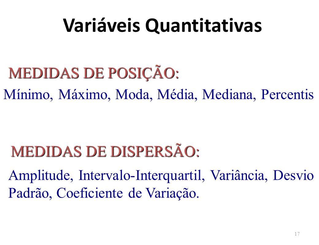 Variáveis Quantitativas 17 Amplitude, Intervalo-Interquartil, Variância, Desvio Padrão, Coeficiente de Variação.