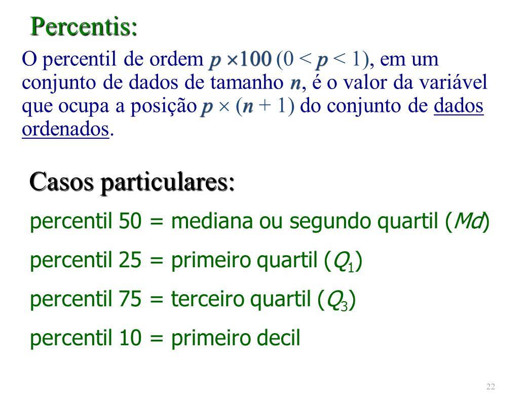p 100p n pn O percentil de ordem p 100 (0 < p < 1), em um conjunto de dados de tamanho n, é o valor da variável que ocupa a posição p (n + 1) do conjunto de dados ordenados.