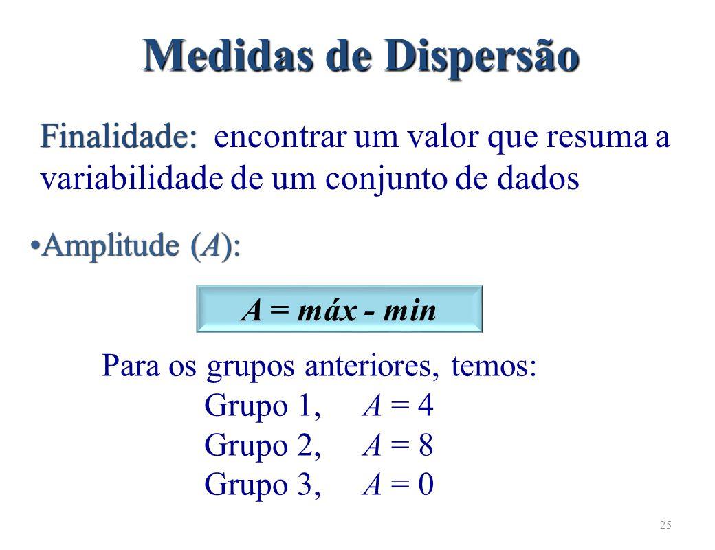 25 Medidas de Dispersão Finalidade: Finalidade: encontrar um valor que resuma a variabilidade de um conjunto de dados Amplitude (A):Amplitude (A): Para os grupos anteriores, temos: Grupo 1, A = 4 Grupo 2, A = 8 Grupo 3, A = 0 A = máx - min