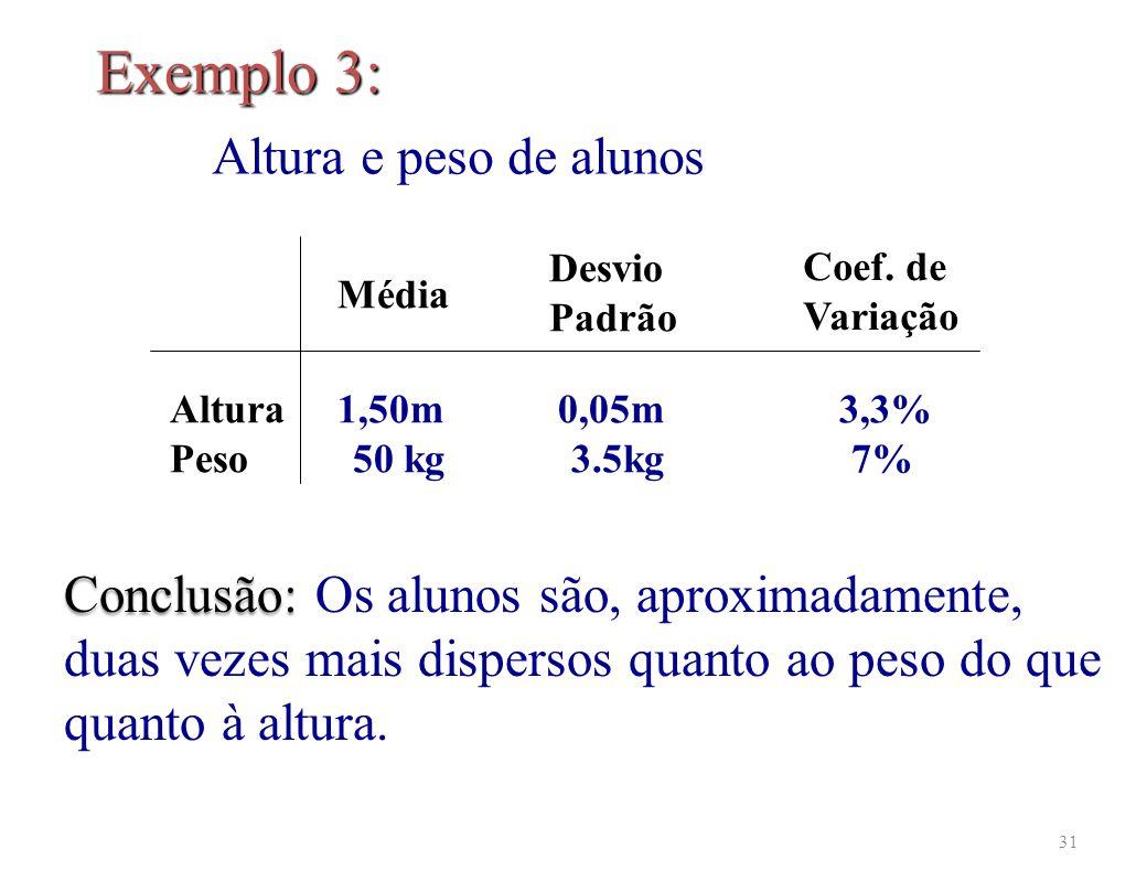 31 Altura 1,50m 0,05m 3,3% Peso 50 kg 3.5kg 7% Média Desvio Padrão Coef.