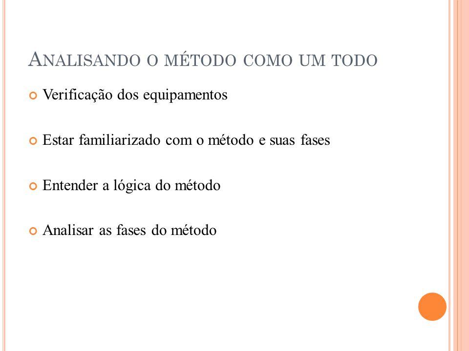 R EFERÊNCIA Cap 6 - Choice of analytical methods and their evaluation (pág.
