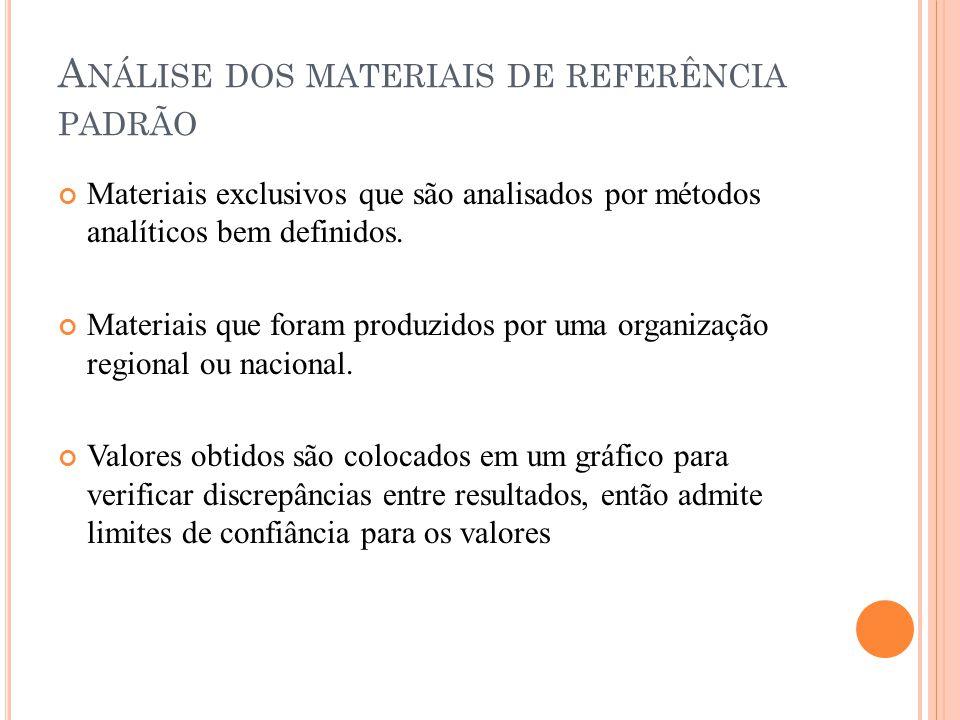 A NÁLISE DOS MATERIAIS DE REFERÊNCIA PADRÃO Materiais exclusivos que são analisados por métodos analíticos bem definidos.