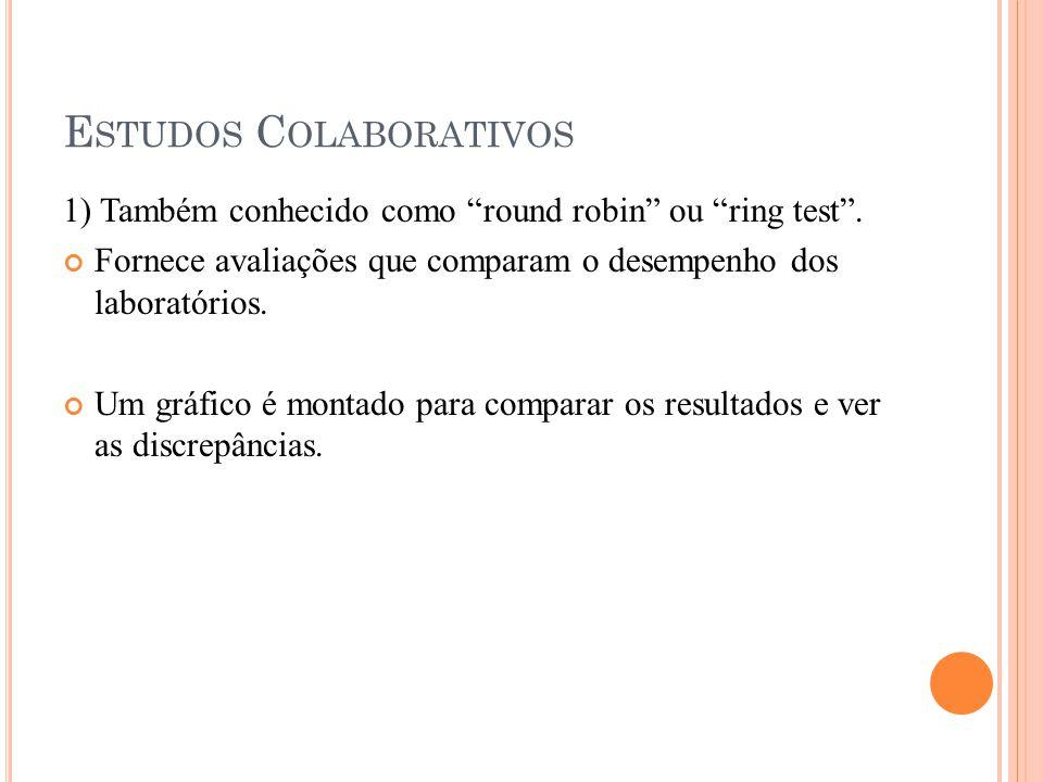 E STUDOS C OLABORATIVOS 1) Também conhecido como round robin ou ring test.