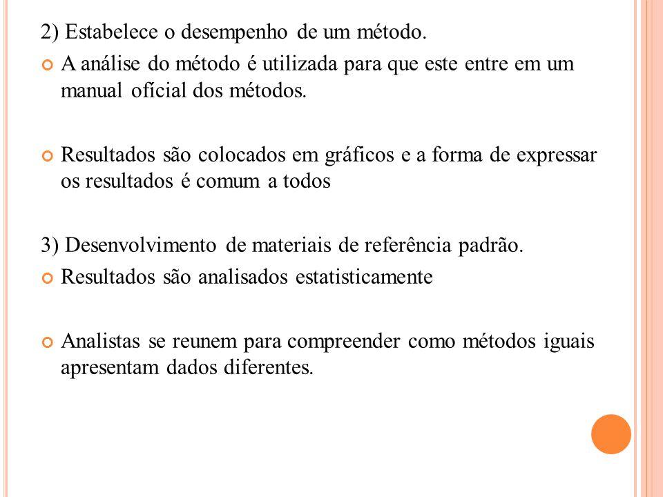 2) Estabelece o desempenho de um método.