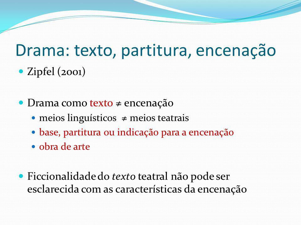 Drama: texto, partitura, encenação Zipfel (2001) Drama como texto encenação meios linguísticos meios teatrais base, partitura ou indicação para a ence